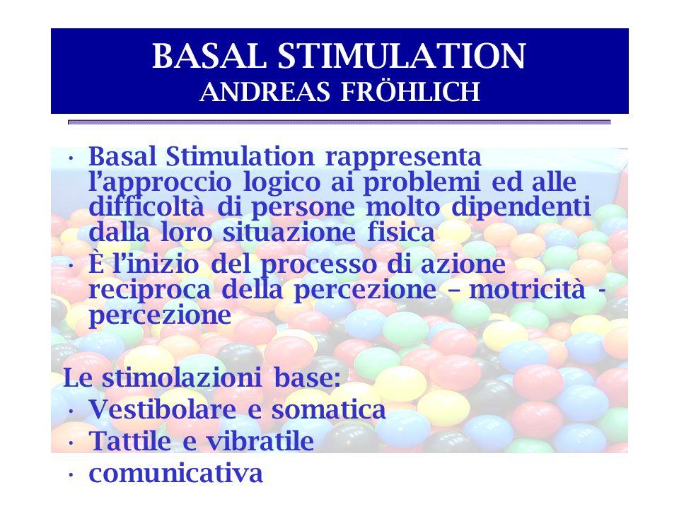 BASAL STIMULATION ANDREAS FRÖHLICH Basal Stimulation rappresenta lapproccio logico ai problemi ed alle difficoltà di persone molto dipendenti dalla lo