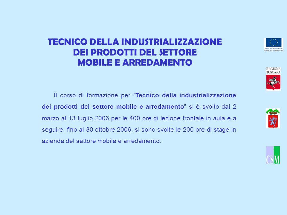 TECNICO DELLA INDUSTRIALIZZAZIONE DEI PRODOTTI DEL SETTORE MOBILE E ARREDAMENTO Il corso di formazione per Tecnico della industrializzazione dei prodo