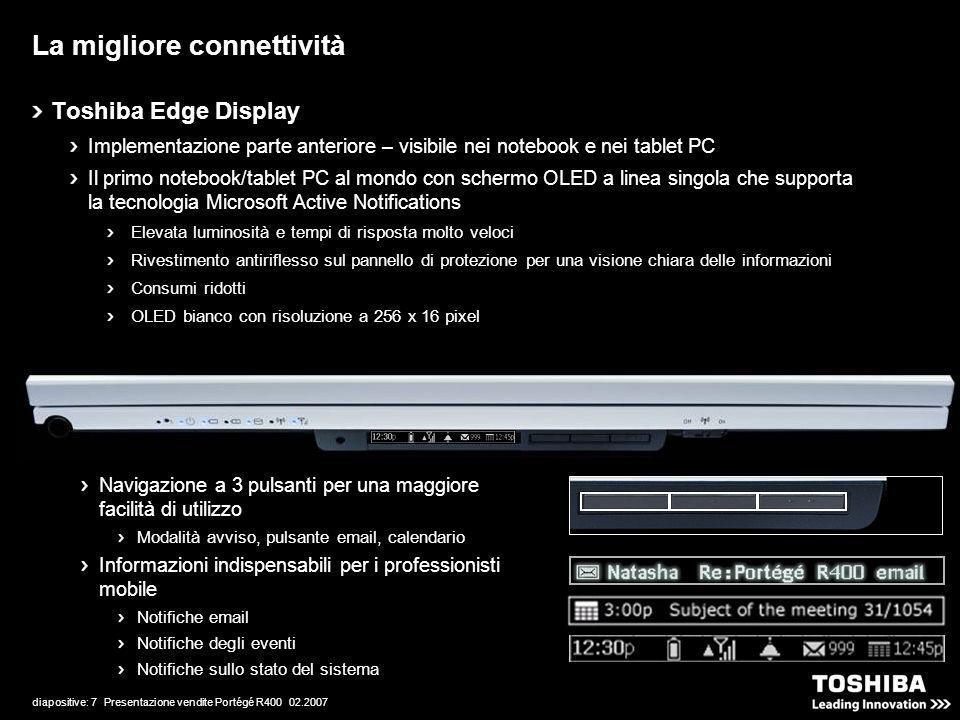 diapositive: 7 Presentazione vendite Portégé R400 02.2007 La migliore connettività Toshiba Edge Display Implementazione parte anteriore – visibile nei