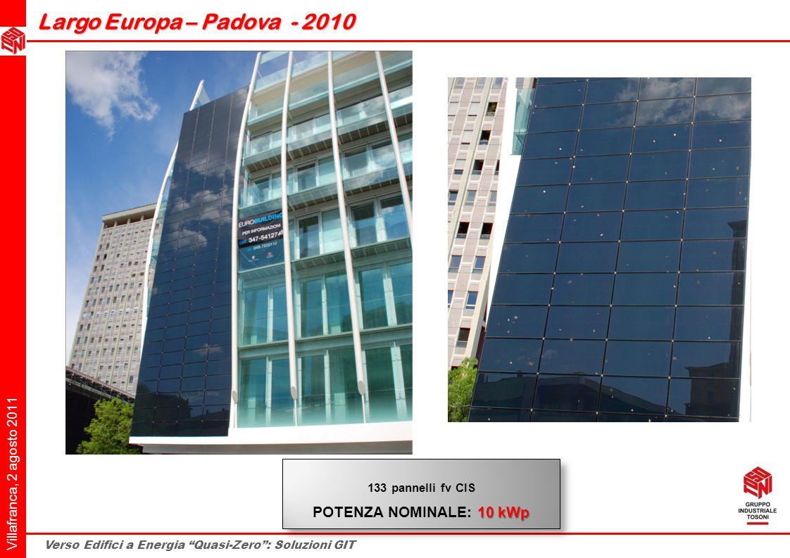 Villafranca, 2 agosto 2011 Verso Edifici a Energia Quasi-Zero: Soluzioni GIT Largo Europa – Padova - 2010 133 pannelli fv CIS 10 kWp POTENZA NOMINALE: