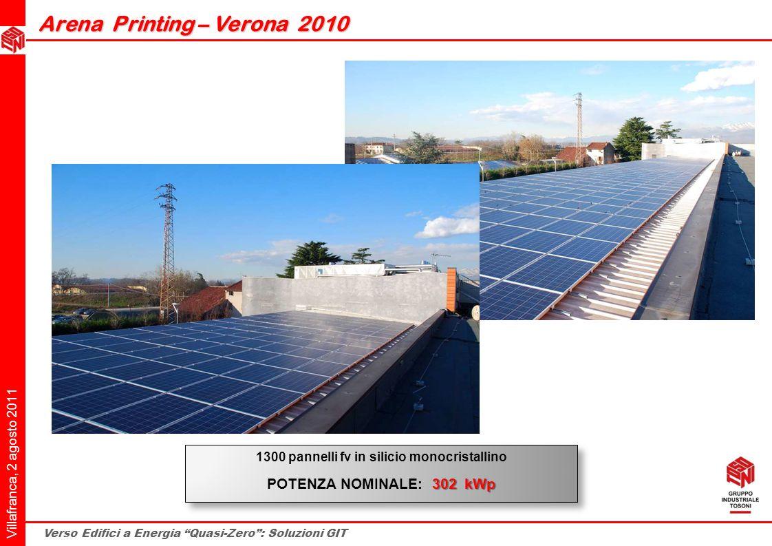 Villafranca, 2 agosto 2011 Verso Edifici a Energia Quasi-Zero: Soluzioni GIT Arena Printing – Verona 2010 Arena Printing – Verona 2010 1300 pannelli f