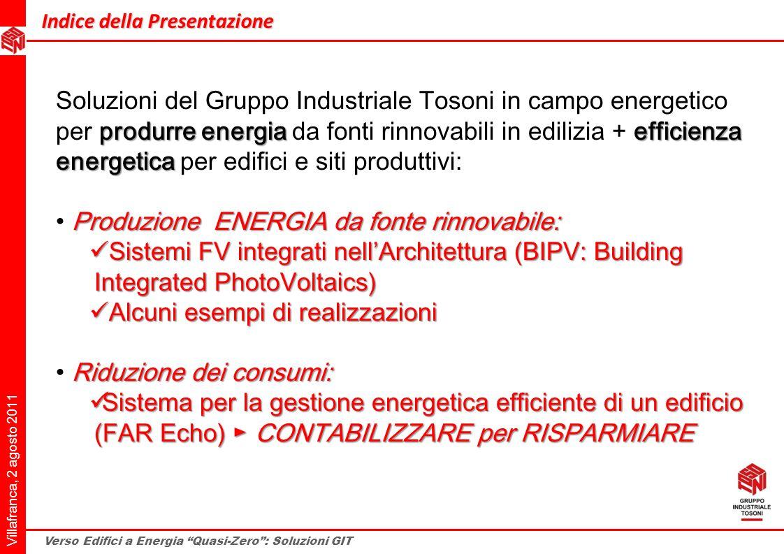 Villafranca, 2 agosto 2011 Verso Edifici a Energia Quasi-Zero: Soluzioni GIT produrre energia efficienza energetica Soluzioni del Gruppo Industriale T