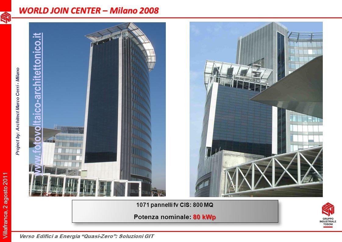 Villafranca, 2 agosto 2011 Verso Edifici a Energia Quasi-Zero: Soluzioni GIT 1071 pannelli fv CIS: 800 MQ 80 kWp Potenza nominale: 80 kWp 1071 pannell
