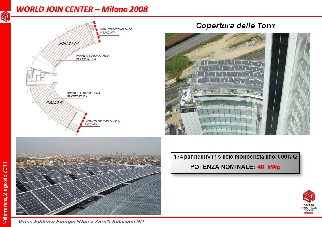 Villafranca, 2 agosto 2011 Verso Edifici a Energia Quasi-Zero: Soluzioni GIT Copertura delle Torri 174 pannelli fv in silicio monocristallino: 600 MQ