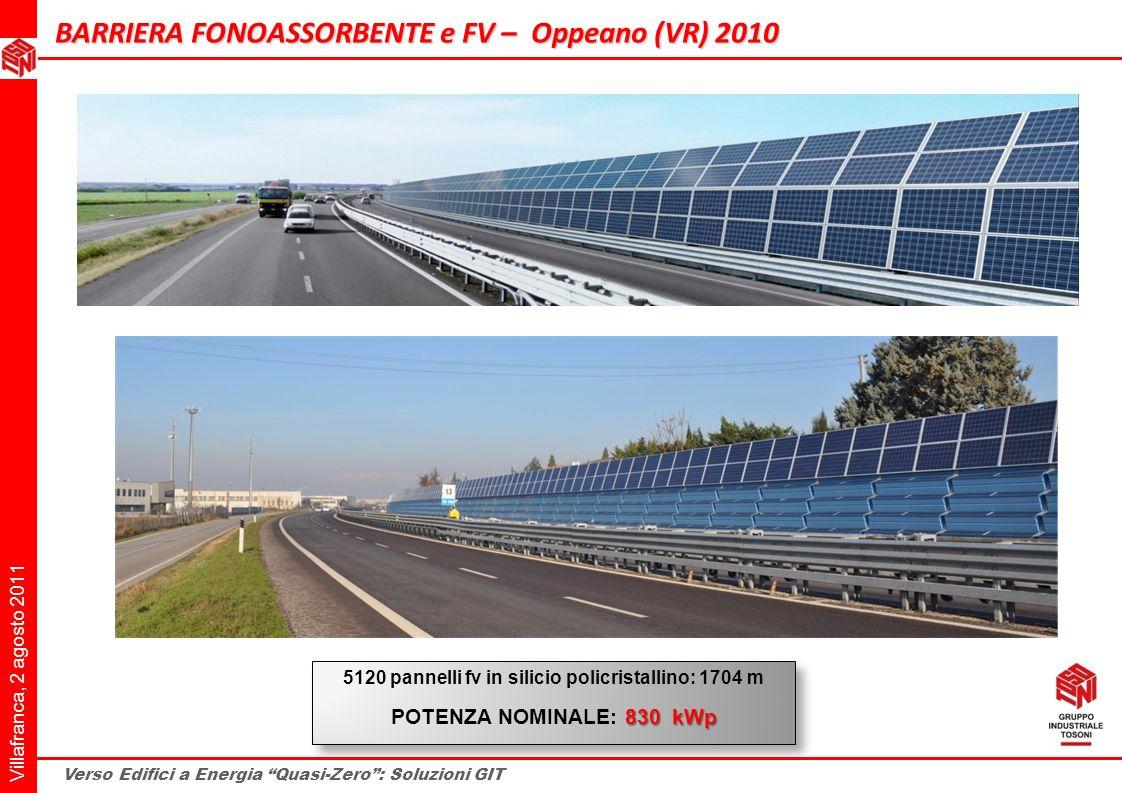 Villafranca, 2 agosto 2011 Verso Edifici a Energia Quasi-Zero: Soluzioni GIT BARRIERA FONOASSORBENTE e FV – Oppeano (VR) 2010 5120 pannelli fv in sili