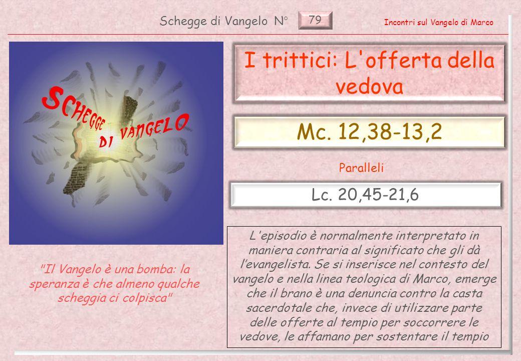 79 I trittici: l offerta della vedova (Mt.12,38-13,2) Schema del trittico 2 Pag.
