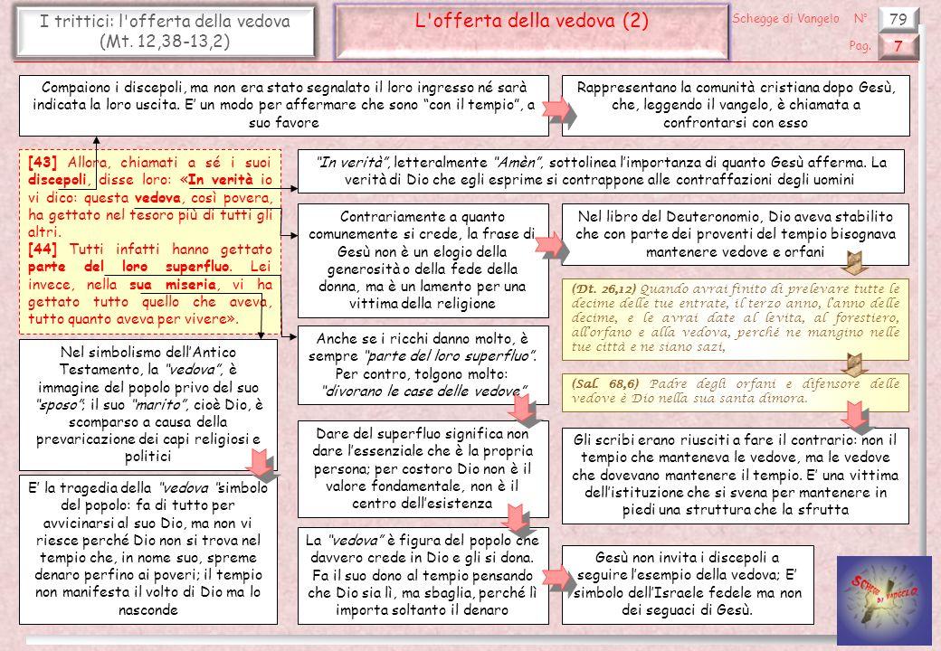 79 I trittici: l'offerta della vedova (Mt. 12,38-13,2) L'offerta della vedova (2) 7 Pag. Schegge di VangeloN° [43] Allora, chiamati a sé i suoi discep