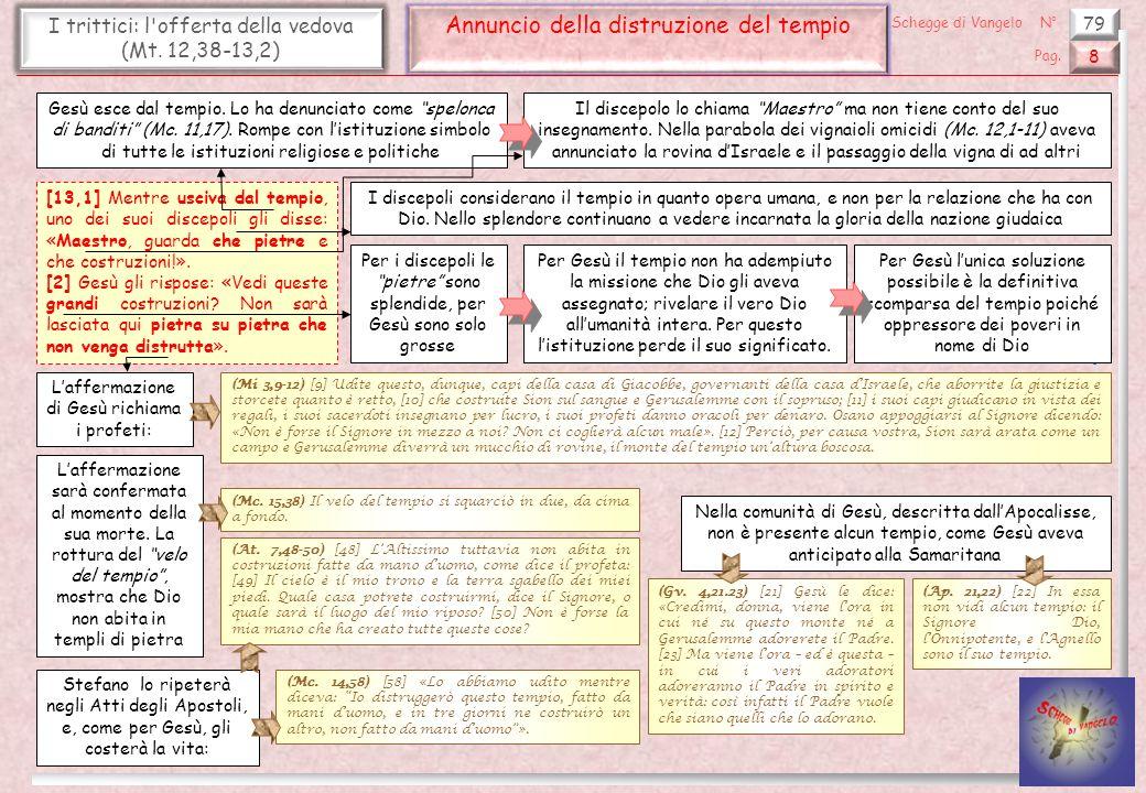 79 I trittici: l'offerta della vedova (Mt. 12,38-13,2) Annuncio della distruzione del tempio 8 Pag. Schegge di VangeloN° [13,1] Mentre usciva dal temp