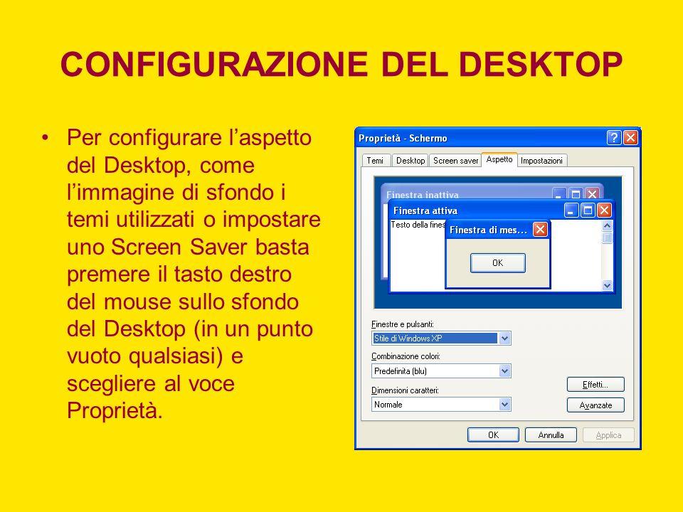 CONFIGURAZIONE DEL DESKTOP Per configurare laspetto del Desktop, come limmagine di sfondo i temi utilizzati o impostare uno Screen Saver basta premere il tasto destro del mouse sullo sfondo del Desktop (in un punto vuoto qualsiasi) e scegliere al voce Proprietà.