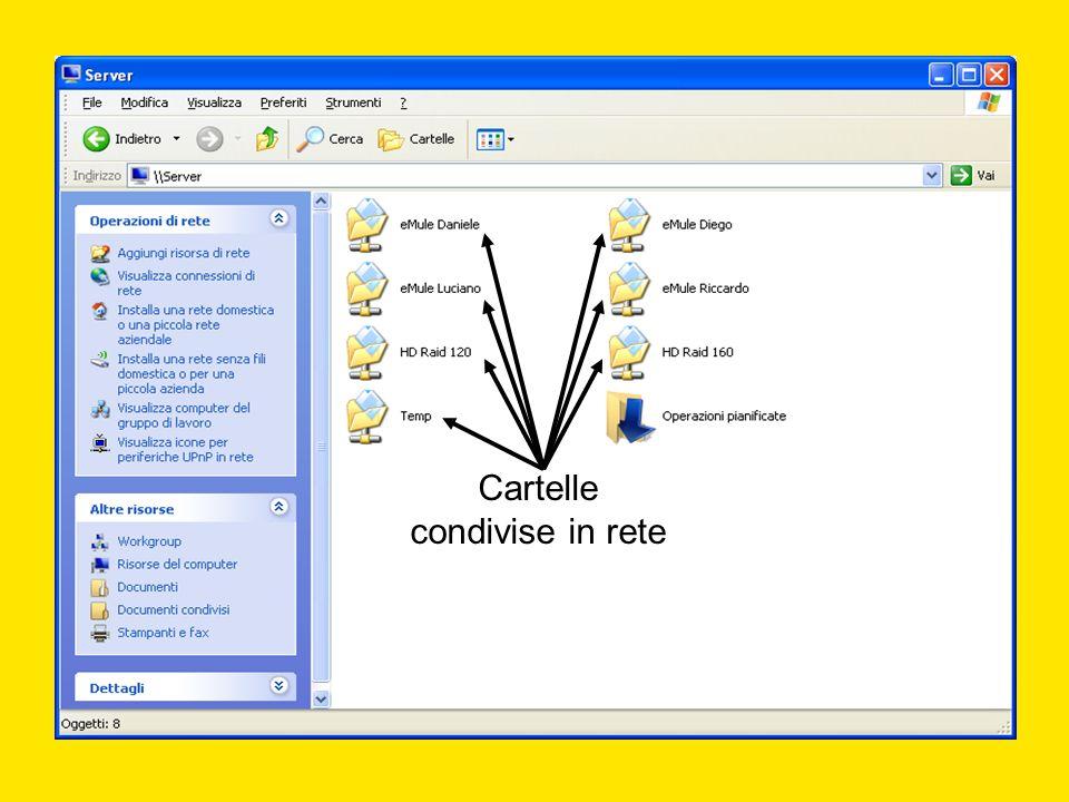 Cartelle condivise in rete