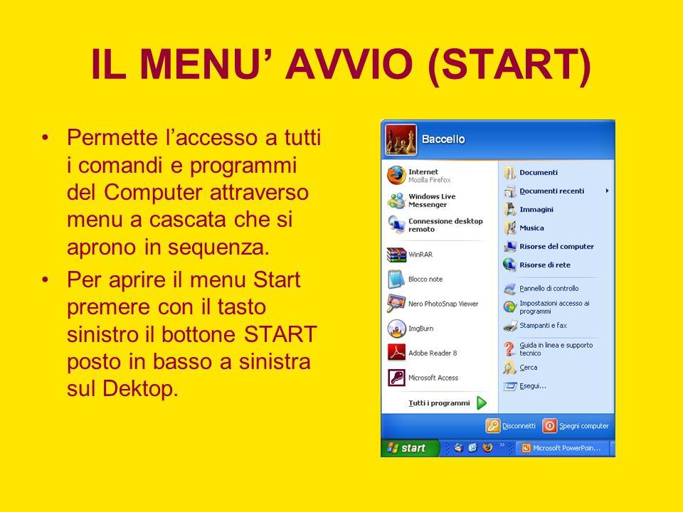 IL MENU AVVIO (START) Permette laccesso a tutti i comandi e programmi del Computer attraverso menu a cascata che si aprono in sequenza.