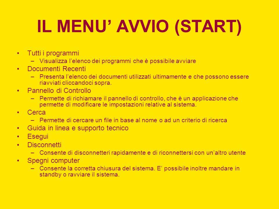 IL MENU AVVIO (START) Tutti i programmi –Visualizza lelenco dei programmi che è possibile avviare Documenti Recenti –Presenta lelenco dei documenti utilizzati ultimamente e che possono essere riavviati cliccandoci sopra.