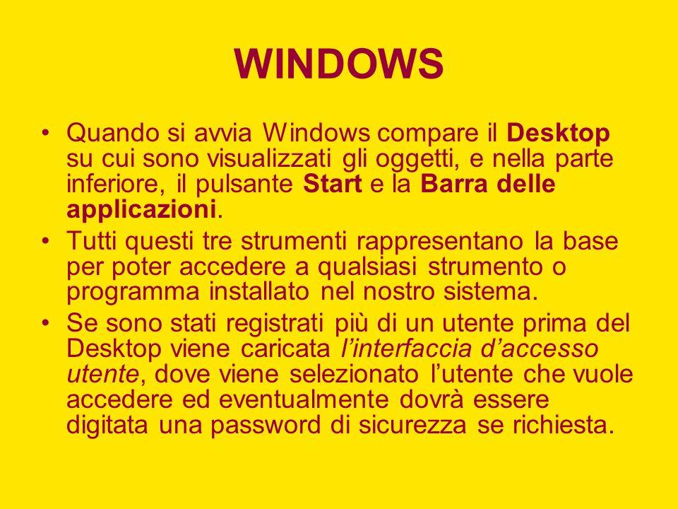 Quando si avvia Windows compare il Desktop su cui sono visualizzati gli oggetti, e nella parte inferiore, il pulsante Start e la Barra delle applicazioni.