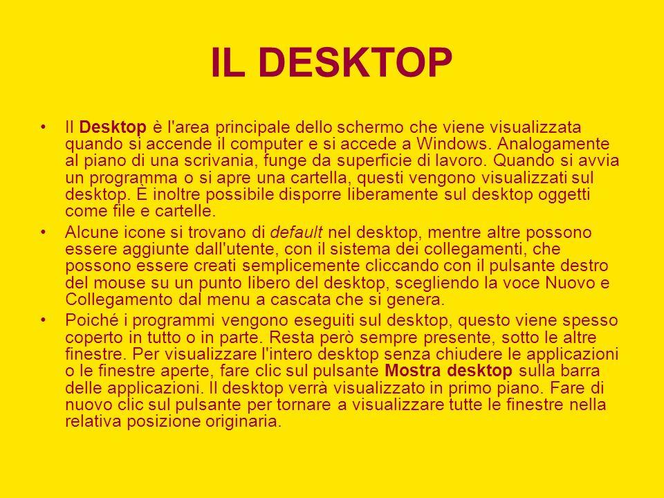 IL DESKTOP Il Desktop è l area principale dello schermo che viene visualizzata quando si accende il computer e si accede a Windows.
