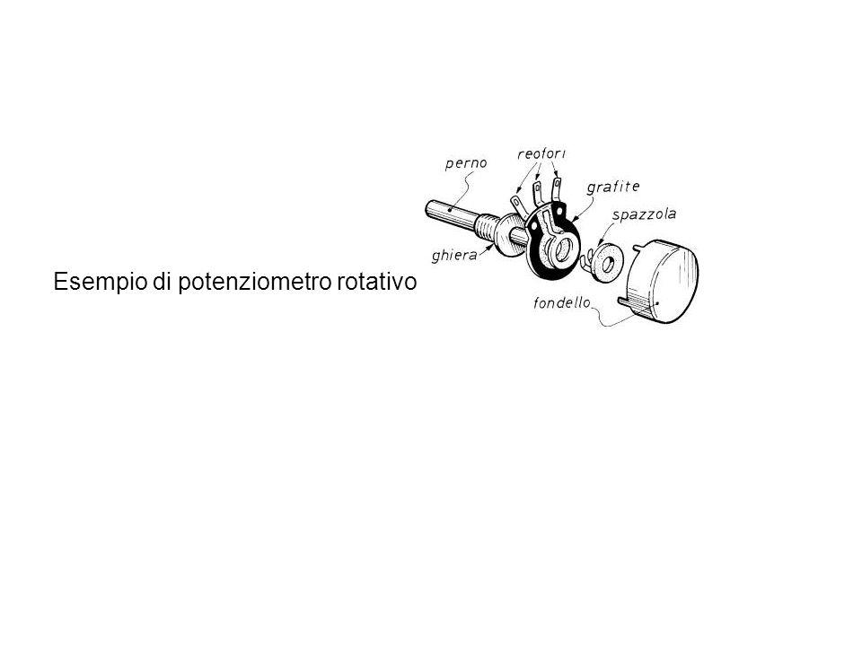 Esempio di potenziometro rotativo