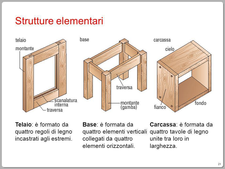 21 Giampietro Paci, Fare Tecnologia Strutture elementari Telaio: è formato da quattro regoli di legno incastrati agli estremi. Base: è formata da quat