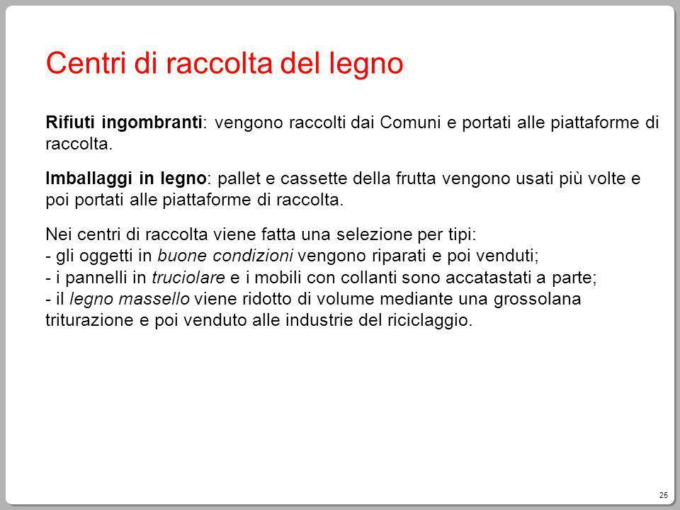 25 Giampietro Paci, Fare Tecnologia Centri di raccolta del legno Rifiuti ingombranti: vengono raccolti dai Comuni e portati alle piattaforme di raccolta.