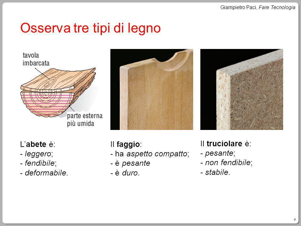 4 Giampietro Paci, Fare Tecnologia Osserva tre tipi di legno Labete è: - leggero; - fendibile; - deformabile. Il faggio: - ha aspetto compatto; - è pe
