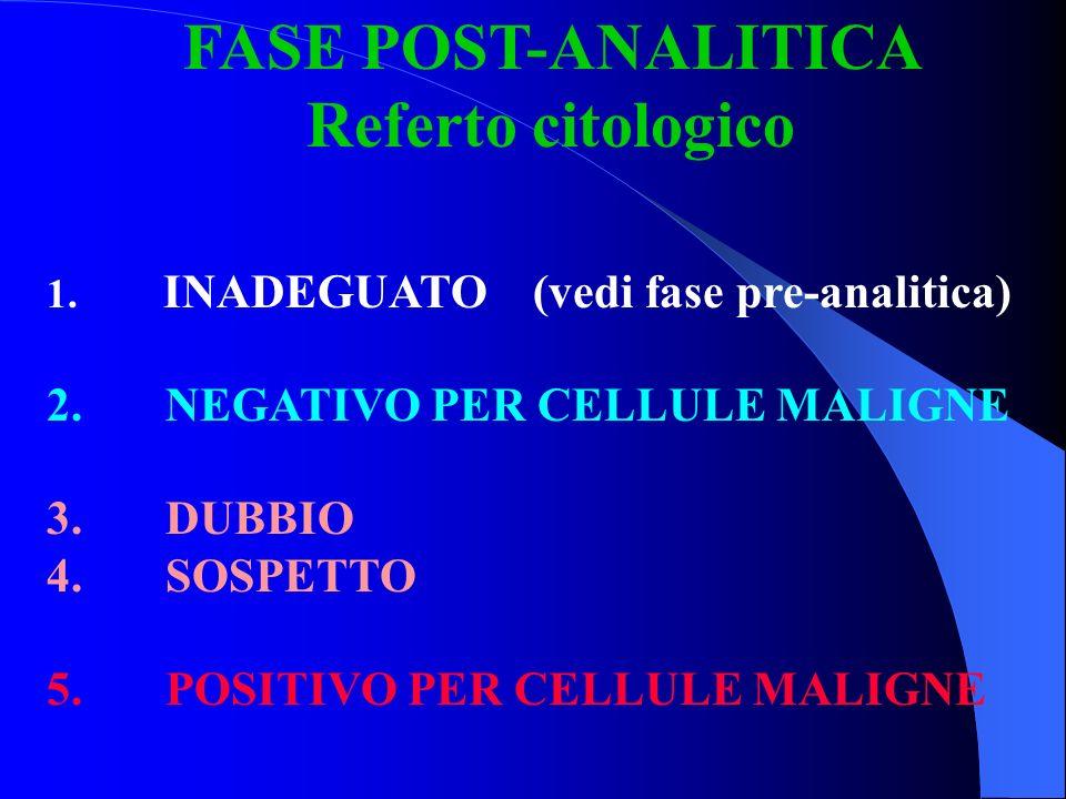 FASE POST-ANALITICA Referto citologico 1. INADEGUATO (vedi fase pre-analitica) 2. NEGATIVO PER CELLULE MALIGNE 3. DUBBIO 4. SOSPETTO 5. POSITIVO PER C