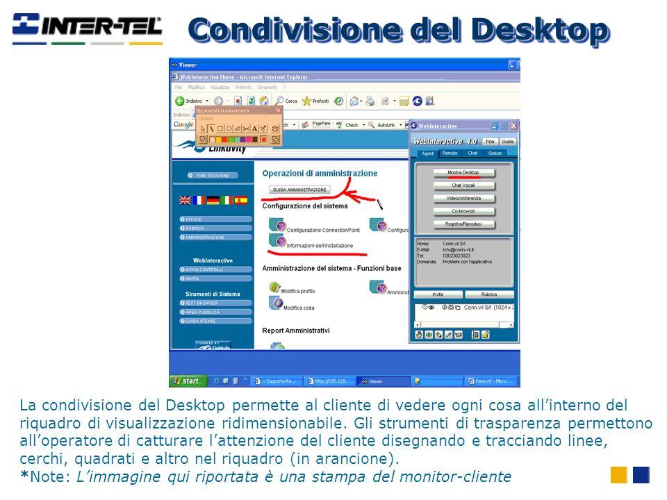 Condivisione del Desktop La condivisione del Desktop permette al cliente di vedere ogni cosa allinterno del riquadro di visualizzazione ridimensionabile.