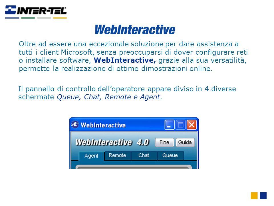 Il pannello di controllo delloperatore appare diviso in 4 diverse schermate Queue, Chat, Remote e Agent.