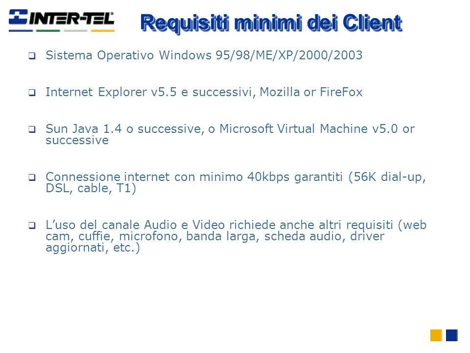 Sistema Operativo Windows 95/98/ME/XP/2000/2003 Internet Explorer v5.5 e successivi, Mozilla or FireFox Sun Java 1.4 o successive, o Microsoft Virtual
