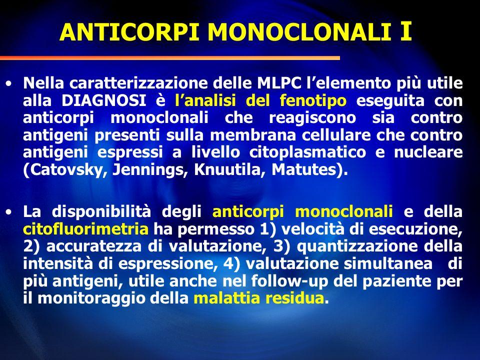 ANTICORPI MONOCLONALI I Nella caratterizzazione delle MLPC lelemento più utile alla DIAGNOSI è lanalisi del fenotipo eseguita con anticorpi monoclonal