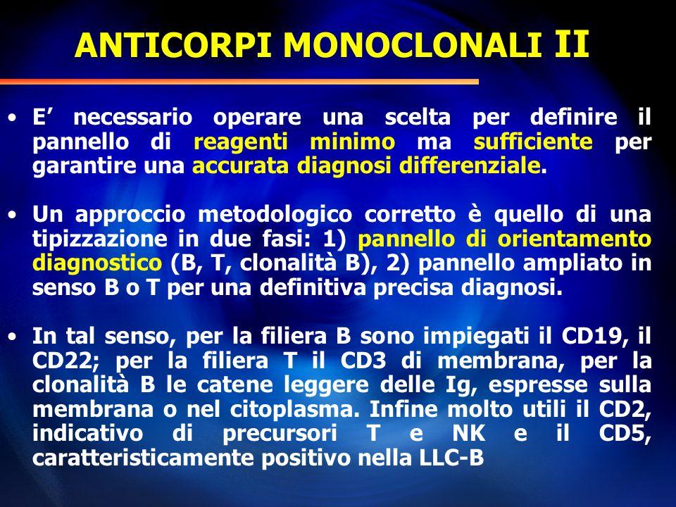 ANTICORPI MONOCLONALI II E necessario operare una scelta per definire il pannello di reagenti minimo ma sufficiente per garantire una accurata diagnos