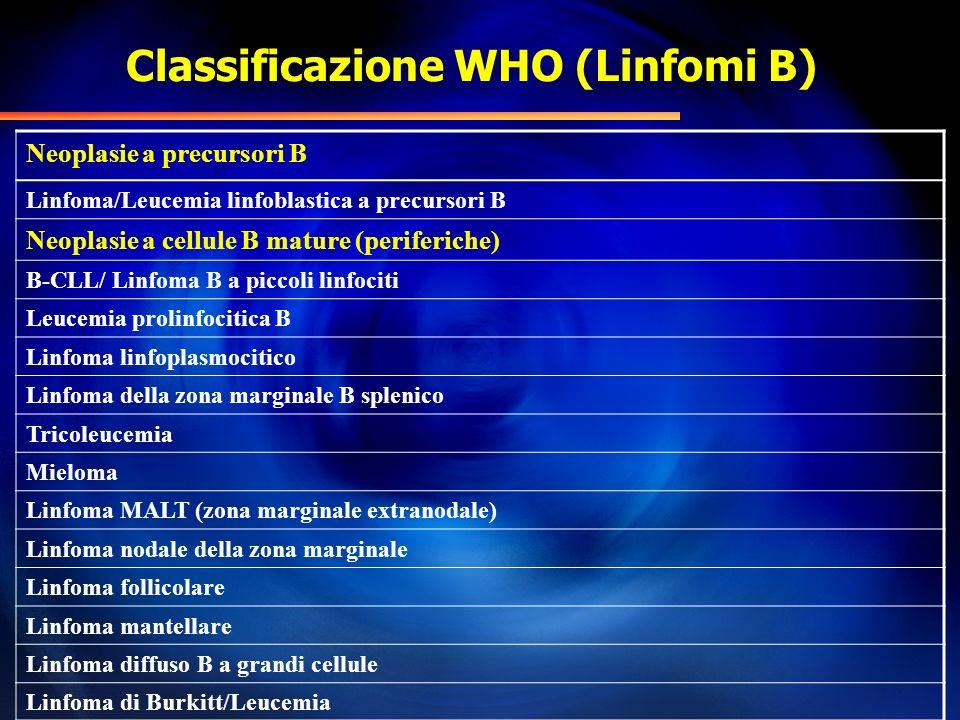 Classificazione WHO (Linfomi B) Neoplasie a precursori B Linfoma/Leucemia linfoblastica a precursori B Neoplasie a cellule B mature (periferiche) B-CL