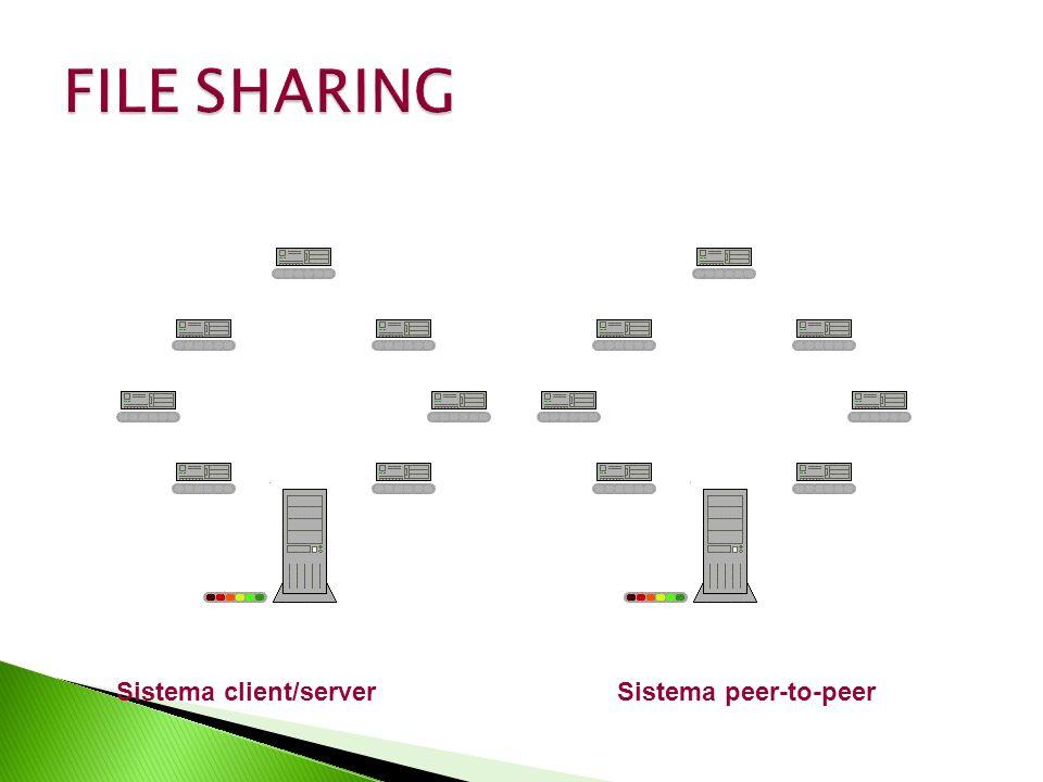 Sistema client/serverSistema peer-to-peer