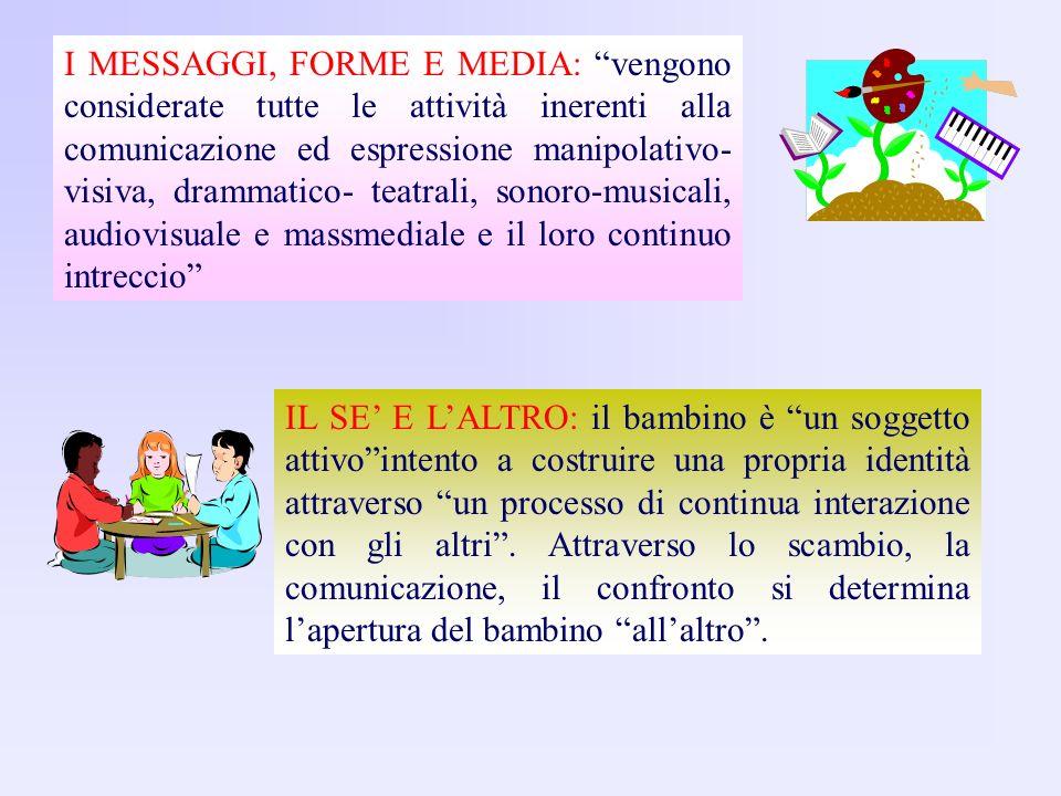 I MESSAGGI, FORME E MEDIA: vengono considerate tutte le attività inerenti alla comunicazione ed espressione manipolativo- visiva, drammatico- teatrali
