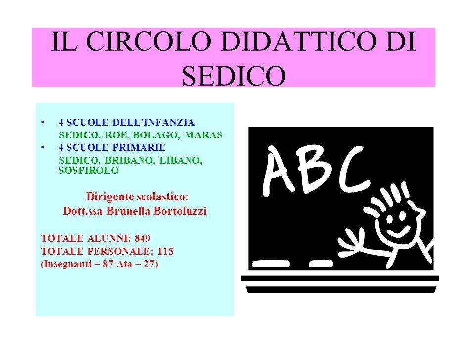 IL CIRCOLO DIDATTICO DI SEDICO 4 SCUOLE DELLINFANZIA SEDICO, ROE, BOLAGO, MARAS 4 SCUOLE PRIMARIE SEDICO, BRIBANO, LIBANO, SOSPIROLO Dirigente scolast