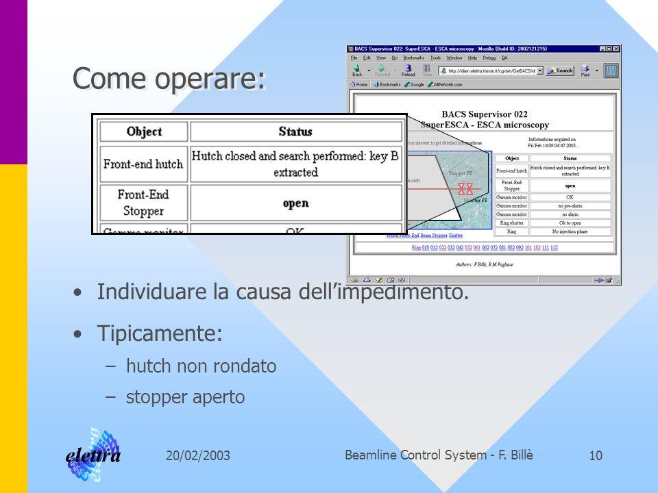 20/02/2003Beamline Control System - F. Billè10 Come operare: Individuare la causa dellimpedimento. Tipicamente: –hutch non rondato –stopper aperto