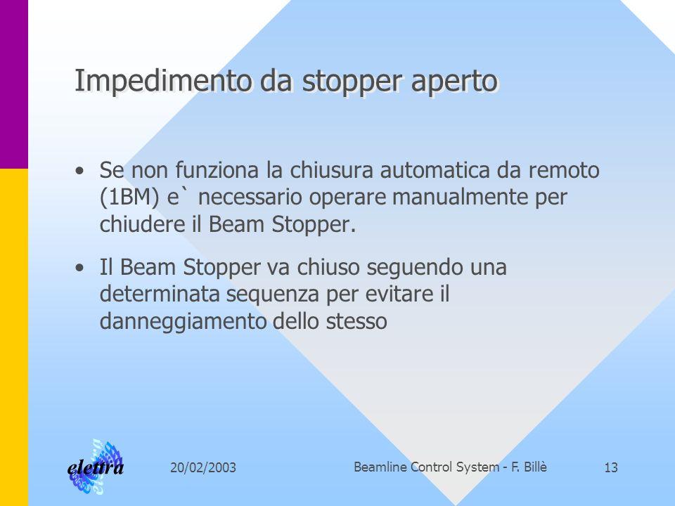 20/02/2003Beamline Control System - F. Billè13 Impedimento da stopper aperto Se non funziona la chiusura automatica da remoto (1BM) e` necessario oper