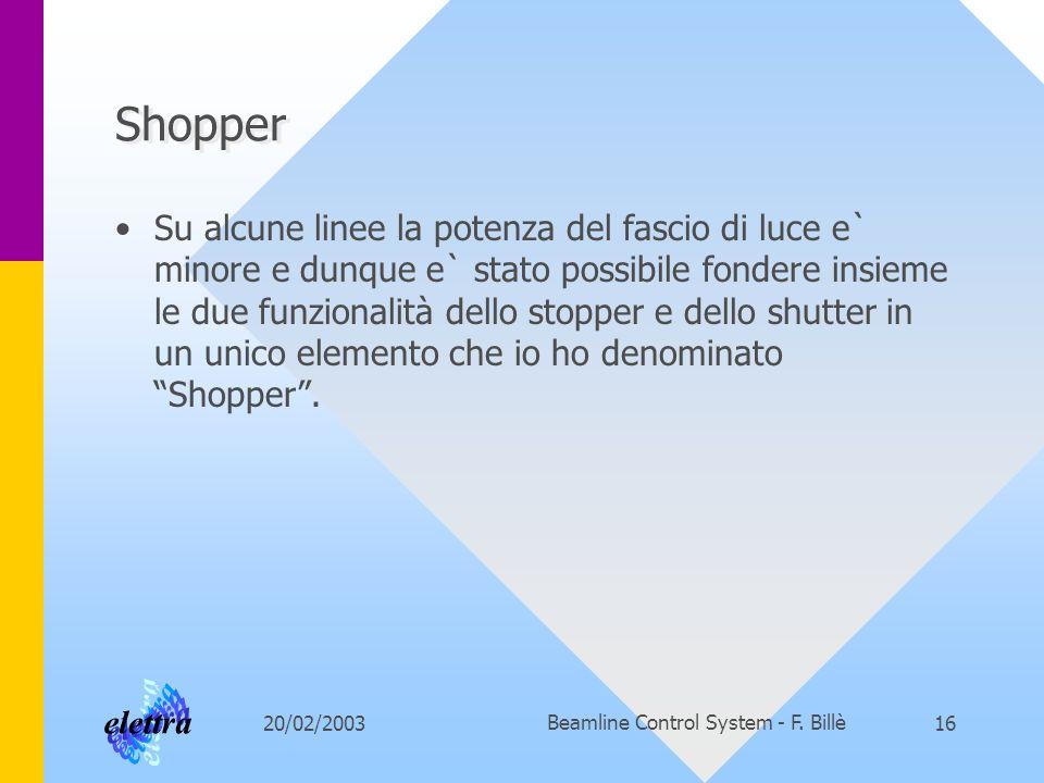 20/02/2003Beamline Control System - F. Billè16 Shopper Su alcune linee la potenza del fascio di luce e` minore e dunque e` stato possibile fondere ins