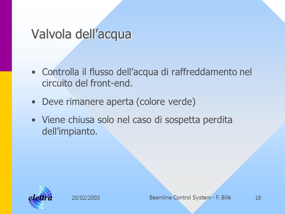 20/02/2003Beamline Control System - F. Billè18 Valvola dellacqua Controlla il flusso dellacqua di raffreddamento nel circuito del front-end. Deve rima