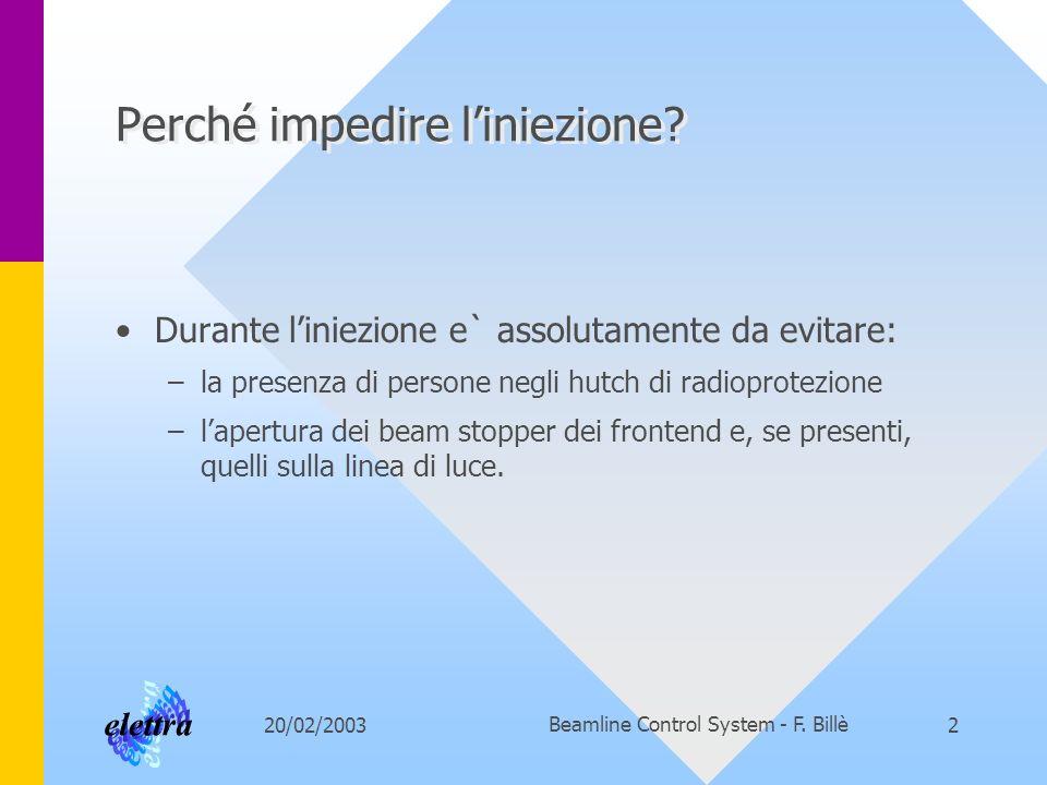20/02/2003Beamline Control System - F. Billè2 Perché impedire liniezione? Durante liniezione e` assolutamente da evitare: –la presenza di persone negl