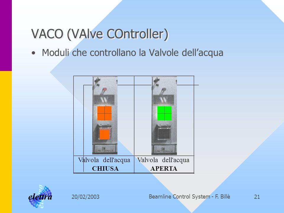20/02/2003Beamline Control System - F. Billè21 VACO (VAlve COntroller) Moduli che controllano la Valvole dellacqua Valvoladell'acqua APERTA Valvoladel
