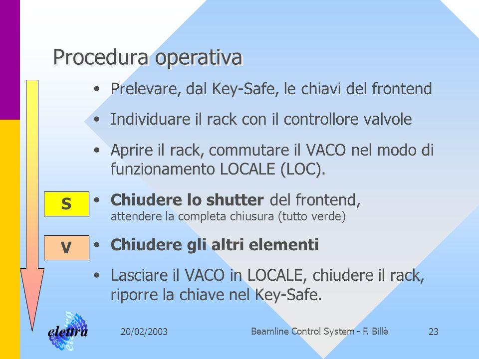 20/02/2003Beamline Control System - F. Billè23 Procedura operativa Prelevare, dal Key-Safe, le chiavi del frontend Individuare il rack con il controll