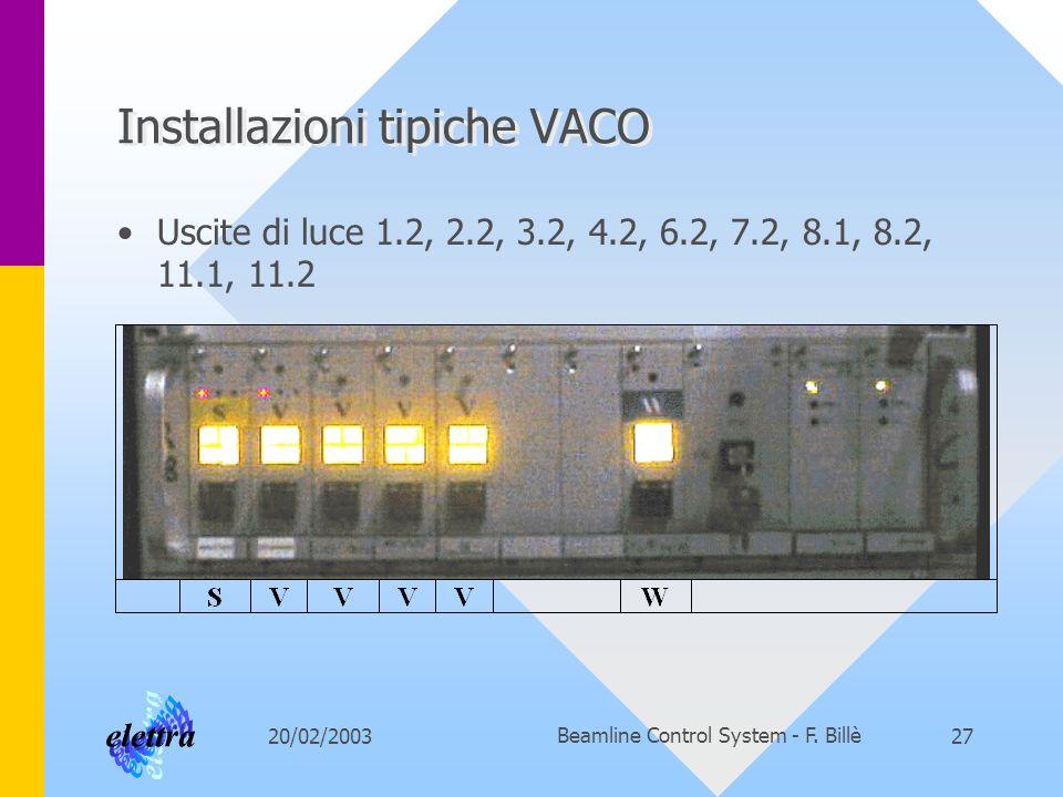 20/02/2003Beamline Control System - F. Billè27 Installazioni tipiche VACO Uscite di luce 1.2, 2.2, 3.2, 4.2, 6.2, 7.2, 8.1, 8.2, 11.1, 11.2