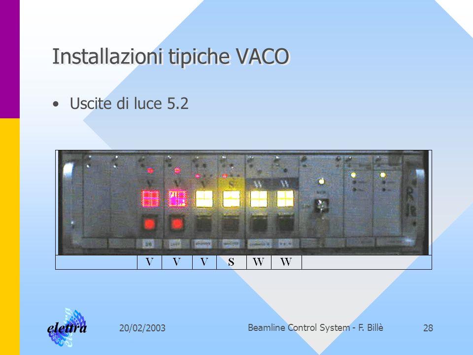 20/02/2003Beamline Control System - F. Billè28 Installazioni tipiche VACO Uscite di luce 5.2