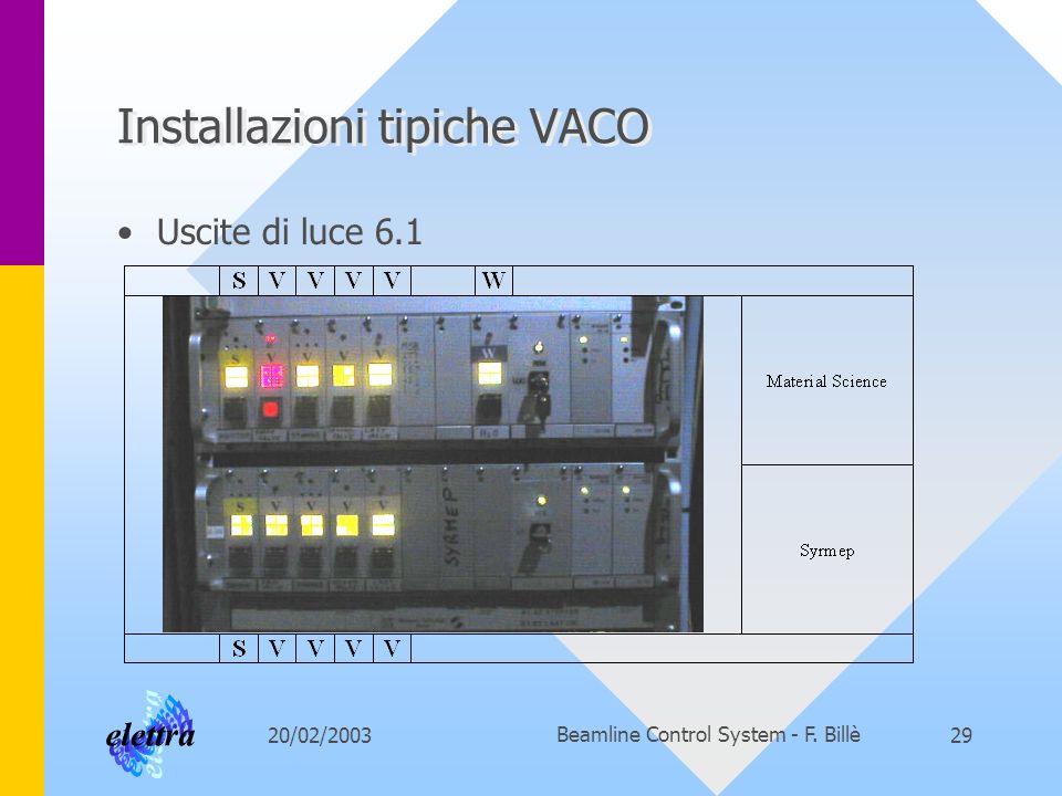20/02/2003Beamline Control System - F. Billè29 Installazioni tipiche VACO Uscite di luce 6.1