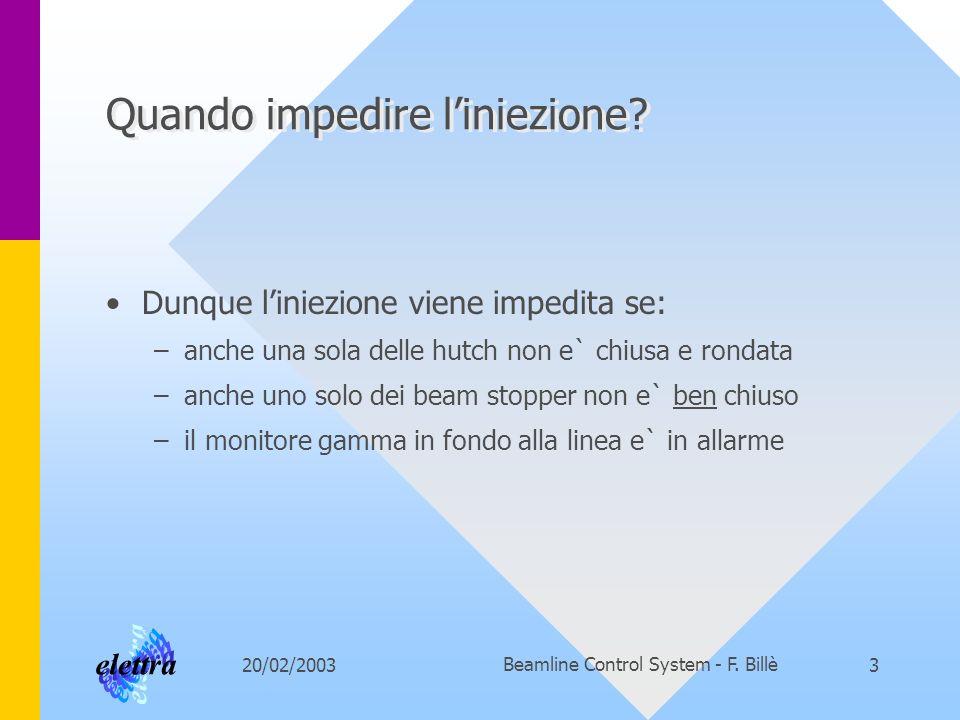 20/02/2003Beamline Control System - F.Billè4 Come impedire liniezione.