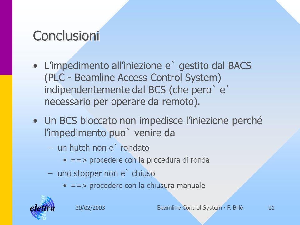 20/02/2003Beamline Control System - F. Billè31 Conclusioni Limpedimento alliniezione e` gestito dal BACS (PLC - Beamline Access Control System) indipe