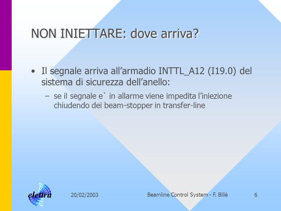 20/02/2003Beamline Control System - F. Billè6 NON INIETTARE: dove arriva? Il segnale arriva allarmadio INTTL_A12 (I19.0) del sistema di sicurezza dell