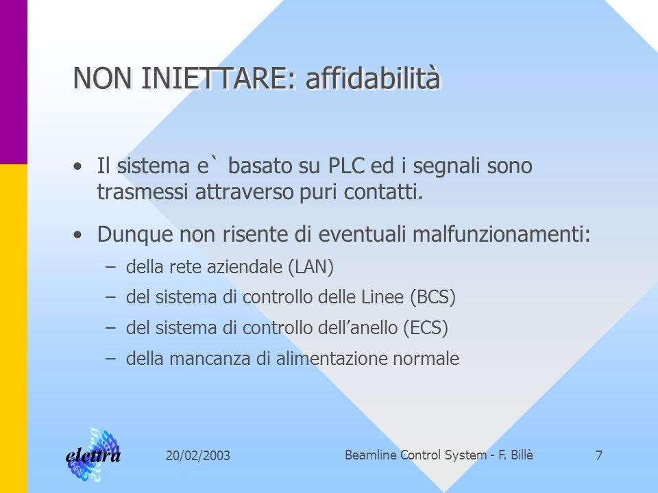 20/02/2003Beamline Control System - F. Billè7 NON INIETTARE: affidabilità Il sistema e` basato su PLC ed i segnali sono trasmessi attraverso puri cont