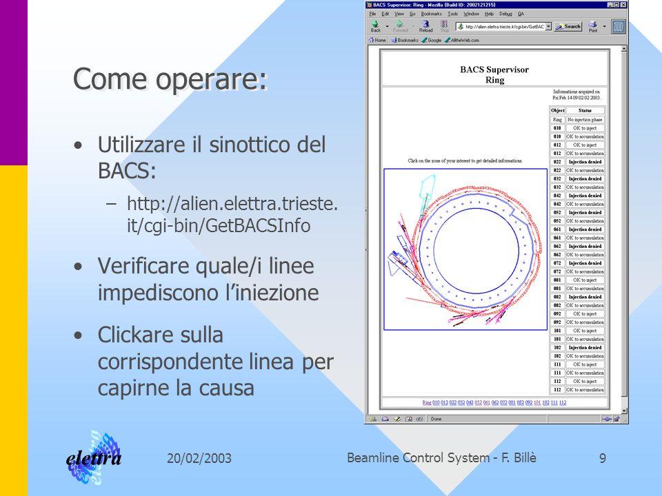 20/02/2003Beamline Control System - F. Billè9 Come operare: Utilizzare il sinottico del BACS: –http://alien.elettra.trieste. it/cgi-bin/GetBACSInfo Ve