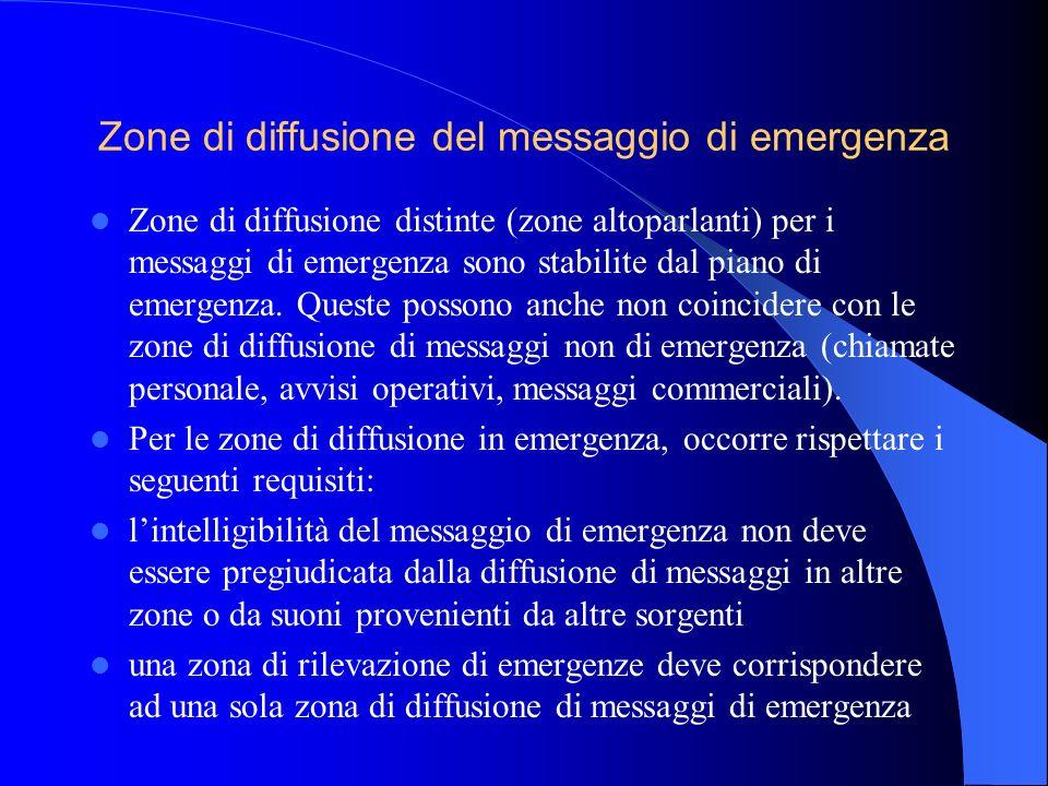 Segnali di allarme Sono previsti segnali di allerta e di evacuazione a seconda di quanto stabilito dal piano di emergenza.