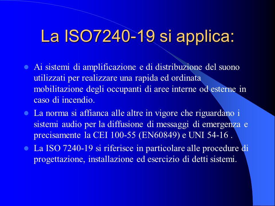 ISO7240-19 PROGETTAZIONE, INSTALLAZIONE, MESSA IN SERVIZIO MANUTENZIONE ED ESERCIZIO DEI SISTEMI DI ALLARME VOCALE PER SCOPI DI EMERGENZA Ing. Marco G