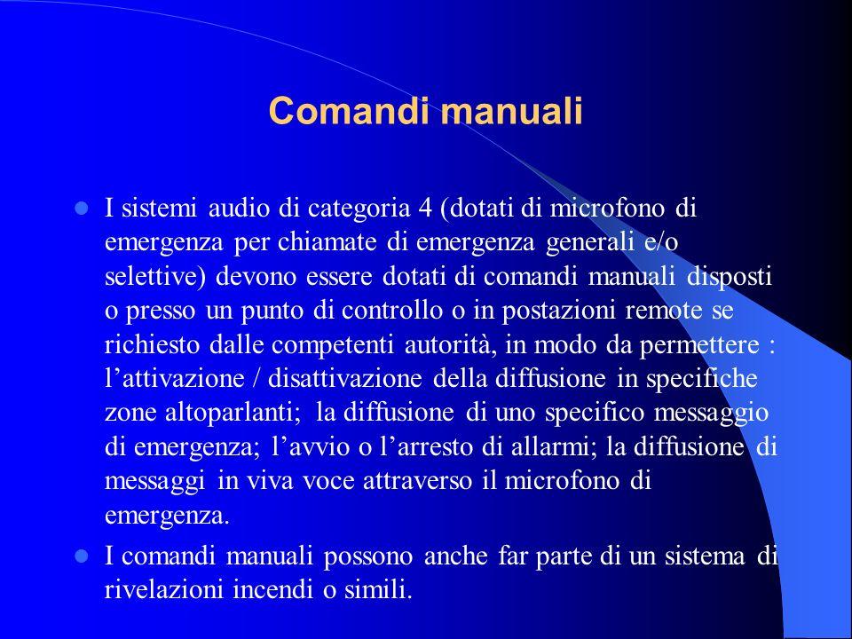 Attivazione degli allarmi Gli allarmi possono essere attivati automaticamente in connessione con un sistema di rilevazione di emergenze, manualmente t